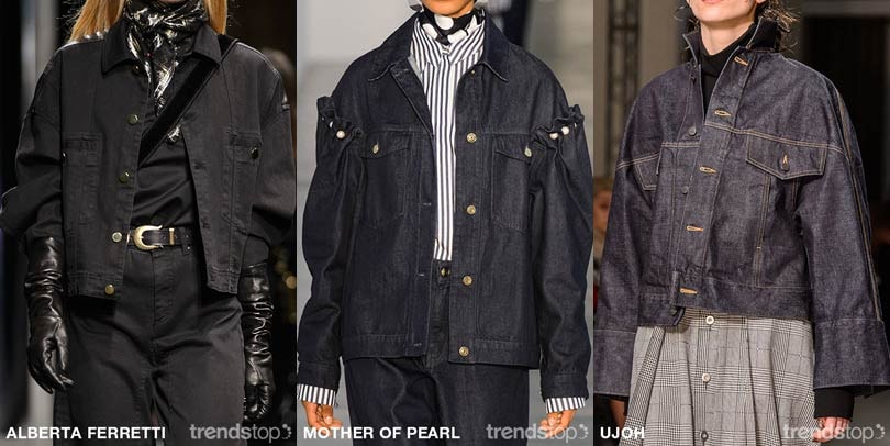 FW18-19 Fast Fashion Denimtrends voor Dames